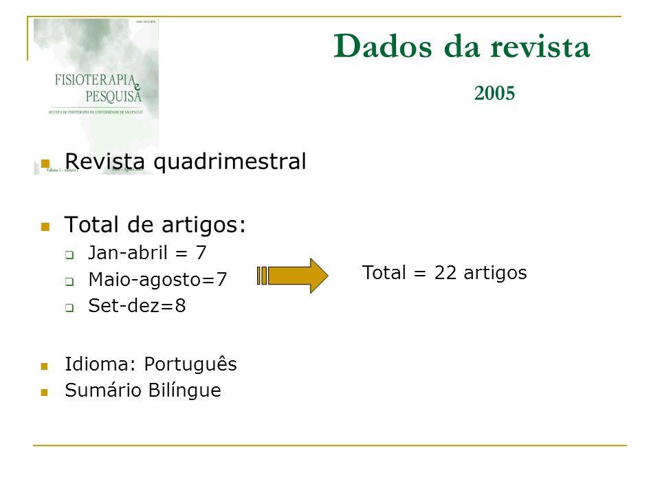 Dados da revista 2005 Revista quadrimestral Total de artigos: Jan-abril = 7 Maio-agosto=7 Set-dez=8 Idioma: Português Sumário Bilíngue Total = 22 arti