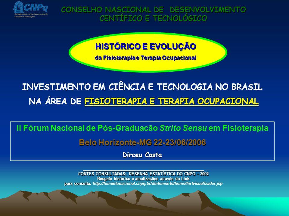 INVESTIMENTO EM CIÊNCIA E TECNOLOGIA NO BRASIL FISIOTERAPIA E TERAPIA OCUPACIONAL NA ÁREA DE FISIOTERAPIA E TERAPIA OCUPACIONAL ______________________