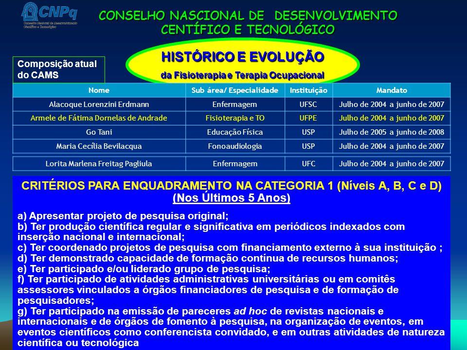 CONSELHO NASCIONAL DE DESENVOLVIMENTO CENTÍFICO E TECNOLÓGICO HISTÓRICO E EVOLUÇÃO da Fisioterapia e Terapia Ocupacional NomeSub área/ EspecialidadeIn