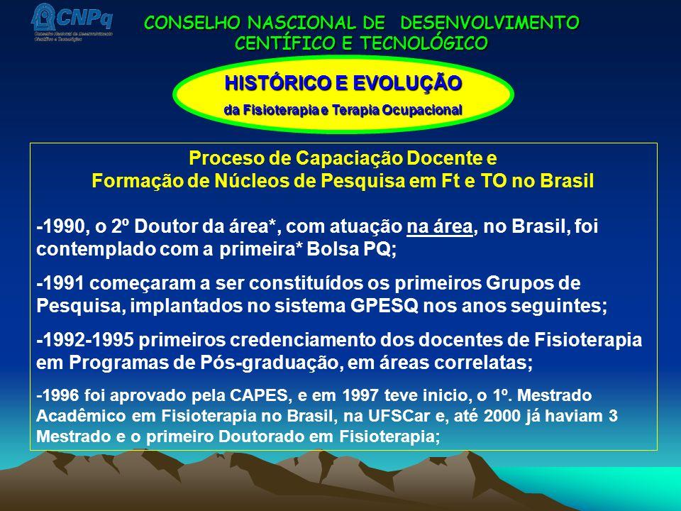 Proceso de Capaciação Docente e Formação de Núcleos de Pesquisa em Ft e TO no Brasil -1990, o 2º Doutor da área*, com atuação na área, no Brasil, foi