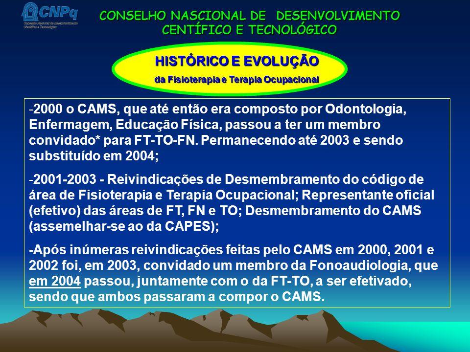 -2000 o CAMS, que até então era composto por Odontologia, Enfermagem, Educação Física, passou a ter um membro convidado* para FT-TO-FN. Permanecendo a