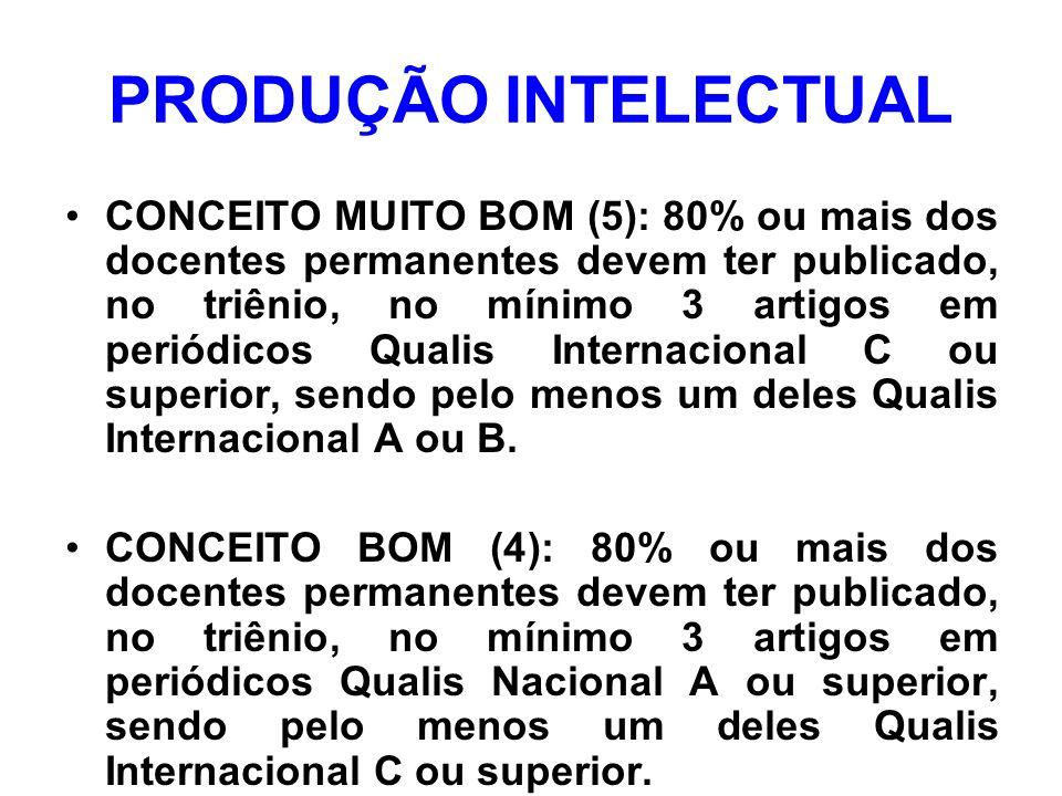PRODUÇÃO INTELECTUAL CONCEITO MUITO BOM (5): 80% ou mais dos docentes permanentes devem ter publicado, no triênio, no mínimo 3 artigos em periódicos Qualis Internacional C ou superior, sendo pelo menos um deles Qualis Internacional A ou B.