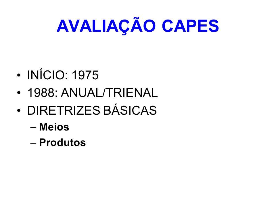 AVALIAÇÃO CAPES INÍCIO: 1975 1988: ANUAL/TRIENAL DIRETRIZES BÁSICAS –Meios –Produtos