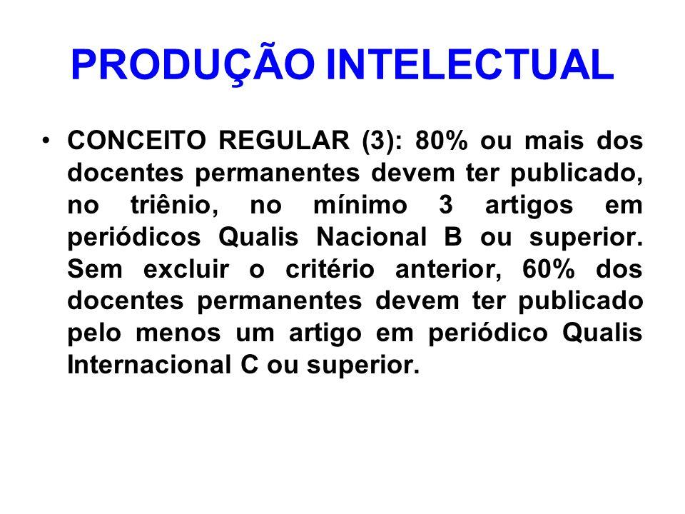 PRODUÇÃO INTELECTUAL CONCEITO REGULAR (3): 80% ou mais dos docentes permanentes devem ter publicado, no triênio, no mínimo 3 artigos em periódicos Qualis Nacional B ou superior.