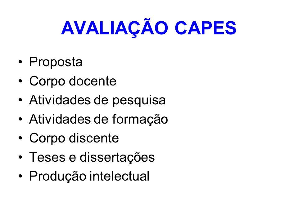 AVALIAÇÃO CAPES Proposta Corpo docente Atividades de pesquisa Atividades de formação Corpo discente Teses e dissertações Produção intelectual
