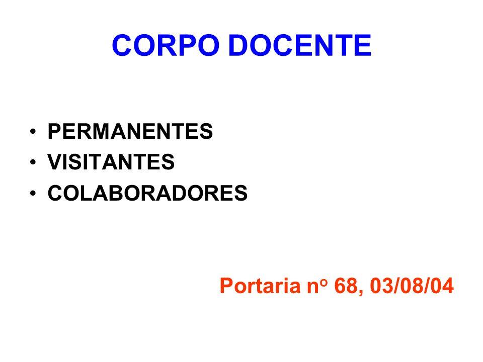 CORPO DOCENTE PERMANENTES VISITANTES COLABORADORES Portaria n o 68, 03/08/04