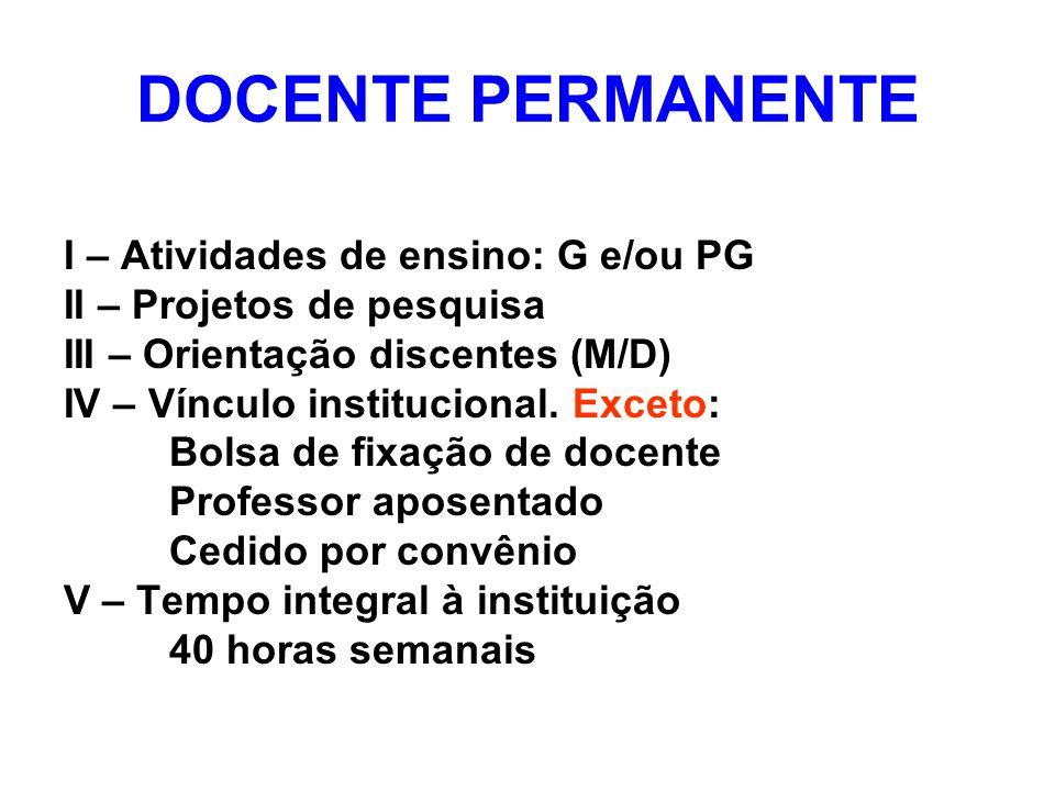 DOCENTE PERMANENTE I – Atividades de ensino: G e/ou PG II – Projetos de pesquisa III – Orientação discentes (M/D) IV – Vínculo institucional.