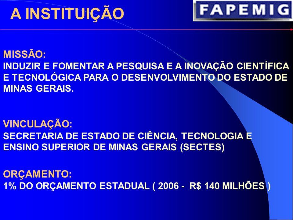INICIAÇÃO CIENTÍFICA JUNIOR INICIAÇÃO CIENTÍFICA E TECNOLÓGICA APOIO TÉCNICO A PESQUISA DESENVOLVIMENTO TECNOLÓGICO-INDUSTRIAL GESTÃO EM CIÊNCIA E TECNOLOGIA MESTRADO DOUTORADO PÓS-DOUTOR PESQUISADOR VISITANTE ESPECIALISTA VISITANTE CONCESSÃO DE BOLSAS FORMAÇÃO DE PESQUISADORES