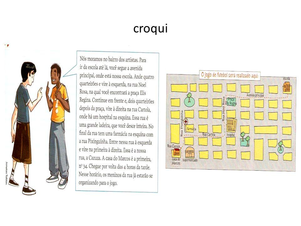 croqui