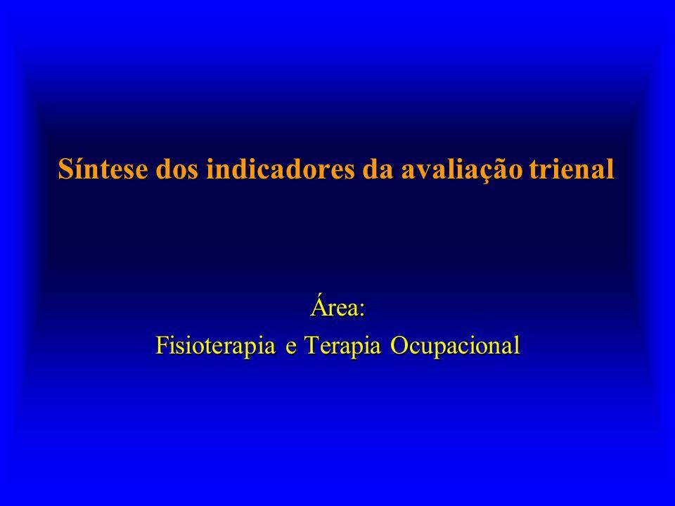 Síntese dos indicadores da avaliação trienal Área: Fisioterapia e Terapia Ocupacional