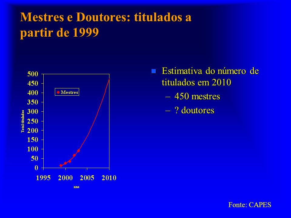 Mestres e Doutores: titulados a partir de 1999 n Estimativa do número de titulados em 2010 –450 mestres –? doutores Fonte: CAPES