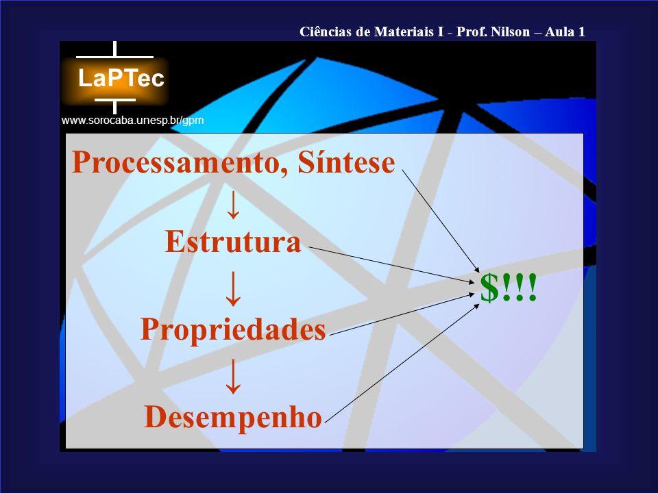 Ciências de Materiais I - Prof. Nilson – Aula 1 www.sorocaba.unesp.br/gpm Processamento, Síntese Estrutura Propriedades Desempenho $!!!