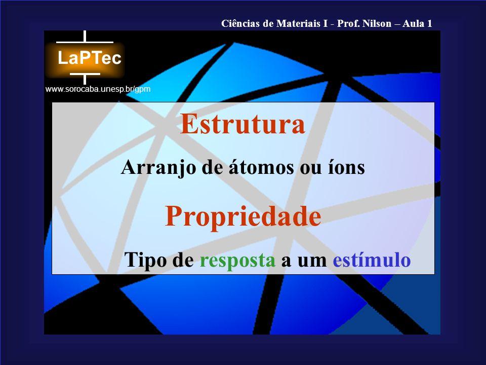 Ciências de Materiais I - Prof. Nilson – Aula 1 www.sorocaba.unesp.br/gpm Estrutura Arranjo de átomos ou íons Propriedade Tipo de resposta a um estímu