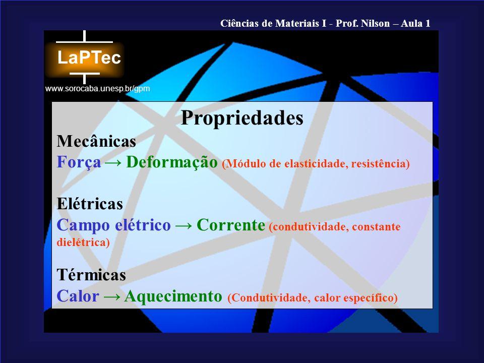 Ciências de Materiais I - Prof. Nilson – Aula 1 www.sorocaba.unesp.br/gpm Propriedades Mecânicas Força Deformação (Módulo de elasticidade, resistência