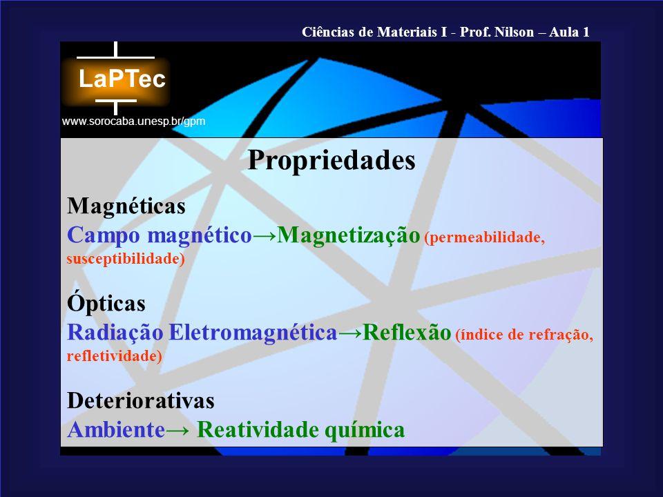 Ciências de Materiais I - Prof. Nilson – Aula 1 www.sorocaba.unesp.br/gpm Propriedades Magnéticas Campo magnéticoMagnetização (permeabilidade, suscept