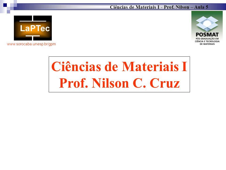 Ciências de Materiais I - Prof.
