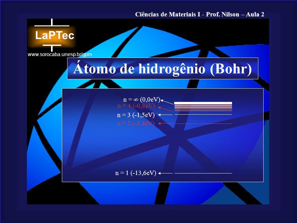 Ciências de Materiais I - Prof. Nilson – Aula 2 www.sorocaba.unesp.br/gpm n = 1 (-13,6eV) n = 2 (-3,4eV) n = 3 (-1,5eV) n = 4 (-0,8eV) n = (0,0eV) Áto