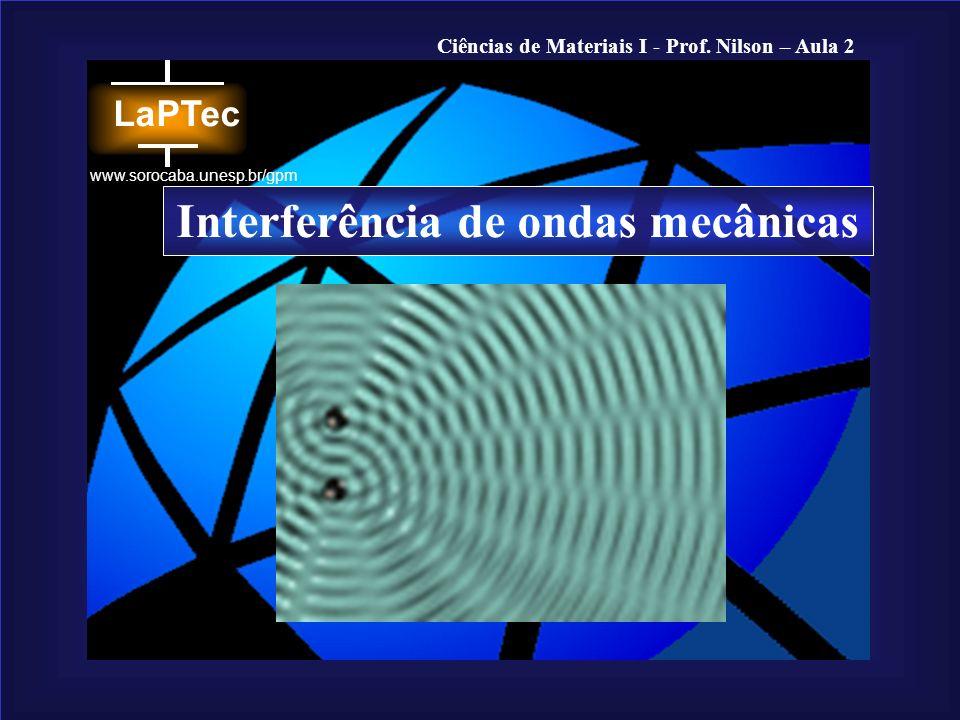 Ciências de Materiais I - Prof. Nilson – Aula 2 www.sorocaba.unesp.br/gpm Interferência de ondas mecânicas