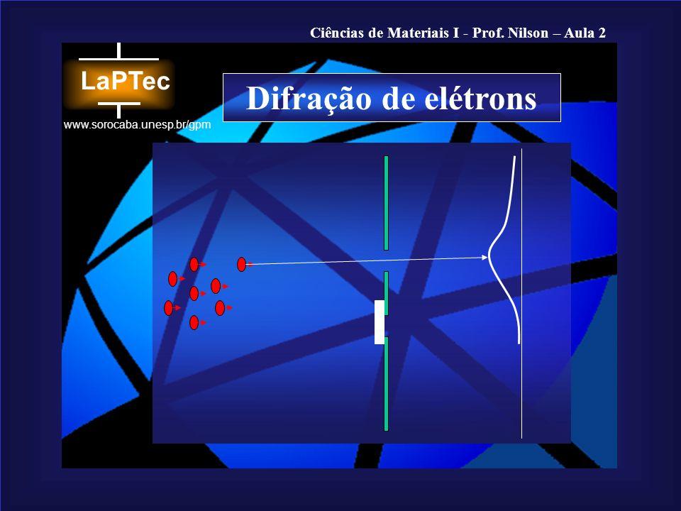 Ciências de Materiais I - Prof. Nilson – Aula 2 www.sorocaba.unesp.br/gpm Difração de elétrons