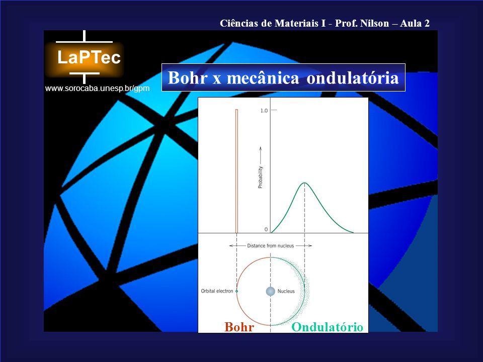 Ciências de Materiais I - Prof. Nilson – Aula 2 www.sorocaba.unesp.br/gpm BohrOndulatório Bohr x mecânica ondulatória