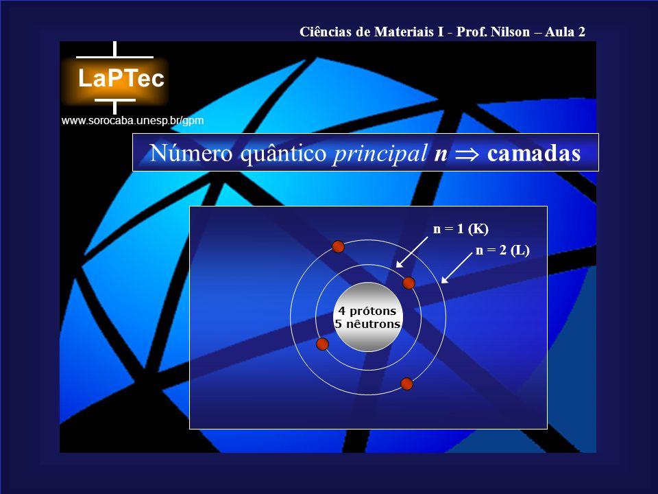 Ciências de Materiais I - Prof. Nilson – Aula 2 www.sorocaba.unesp.br/gpm Número quântico principal n camadas 4 prótons 5 nêutrons n = 2 (L) n = 1 (K)