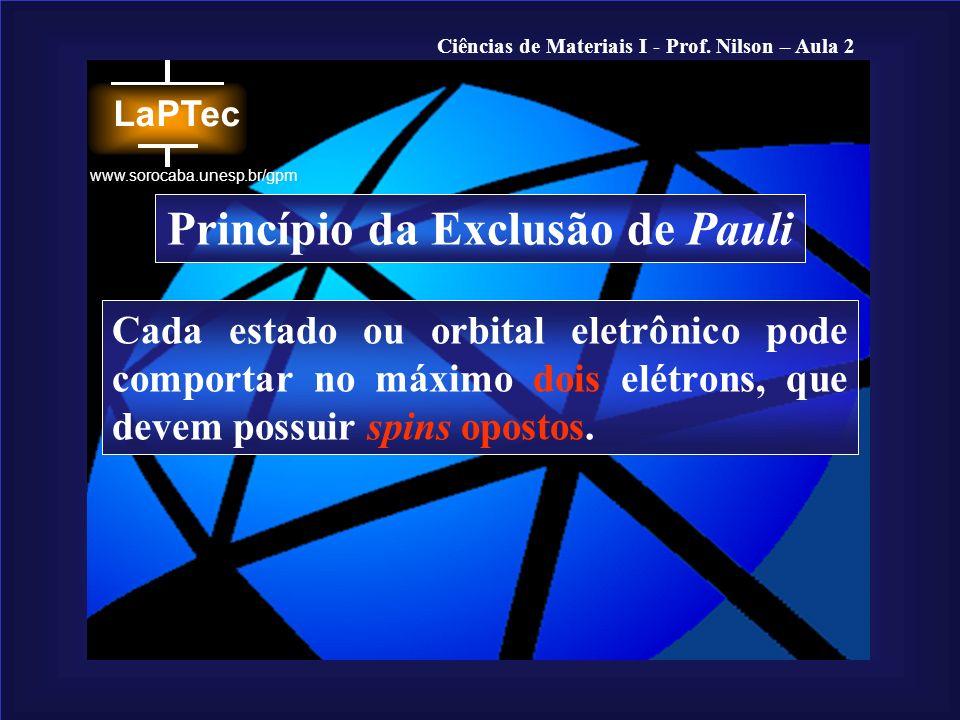 Ciências de Materiais I - Prof. Nilson – Aula 2 www.sorocaba.unesp.br/gpm Princípio da Exclusão de Pauli Cada estado ou orbital eletrônico pode compor