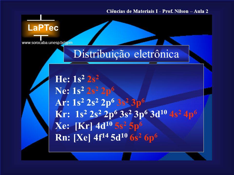 Ciências de Materiais I - Prof. Nilson – Aula 2 www.sorocaba.unesp.br/gpm He: 1s 2 2s 2 Ne: 1s 2 2s 2 2p 6 Ar: 1s 2 2s 2 2p 6 3s 2 3p 6 Kr: 1s 2 2s 2
