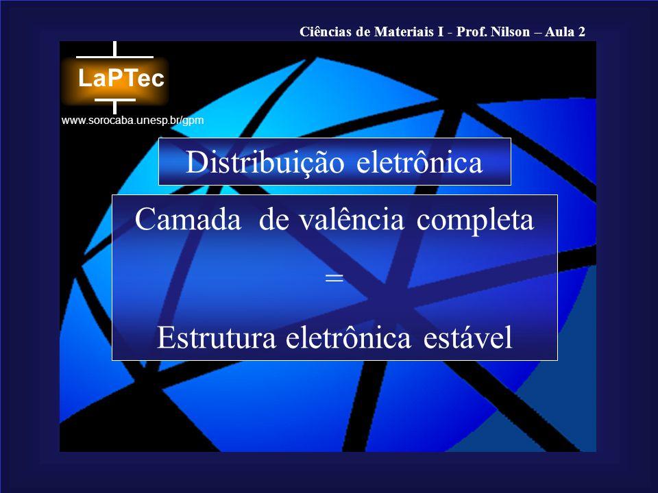Ciências de Materiais I - Prof. Nilson – Aula 2 www.sorocaba.unesp.br/gpm Camada de valência completa = Estrutura eletrônica estável Distribuição elet