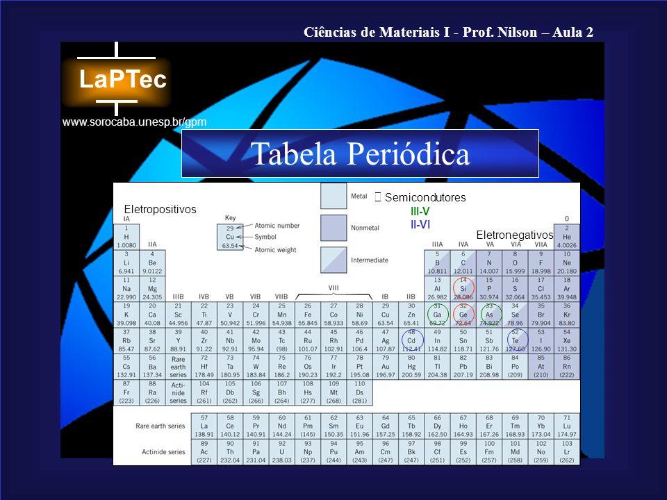 Ciências de Materiais I - Prof. Nilson – Aula 2 www.sorocaba.unesp.br/gpm Tabela Periódica Semicondutores III-V II-VI Eletronegativos Eletropositivos