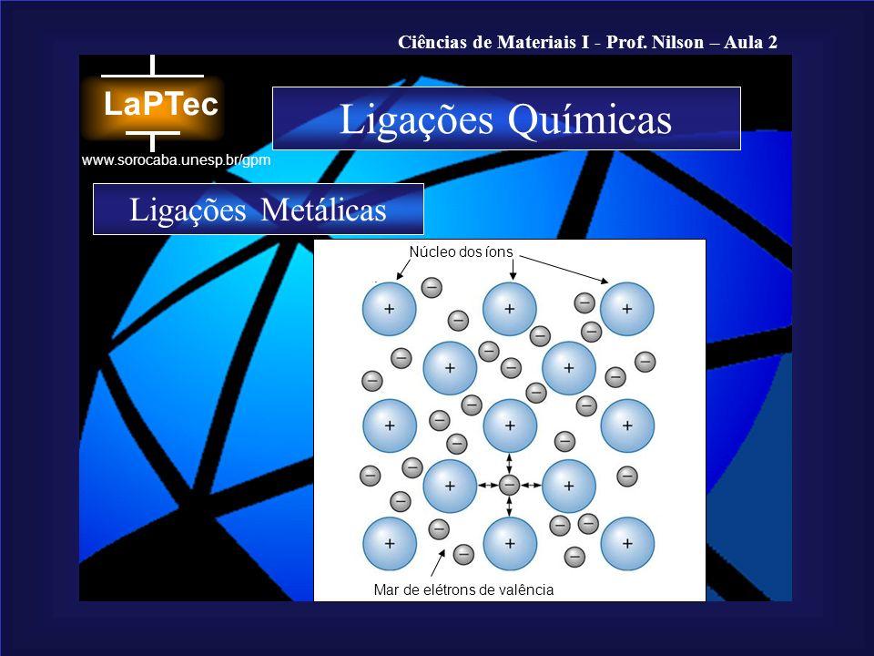 Ciências de Materiais I - Prof. Nilson – Aula 2 www.sorocaba.unesp.br/gpm Ligações Químicas Ligações Metálicas Núcleo dos íons Mar de elétrons de valê