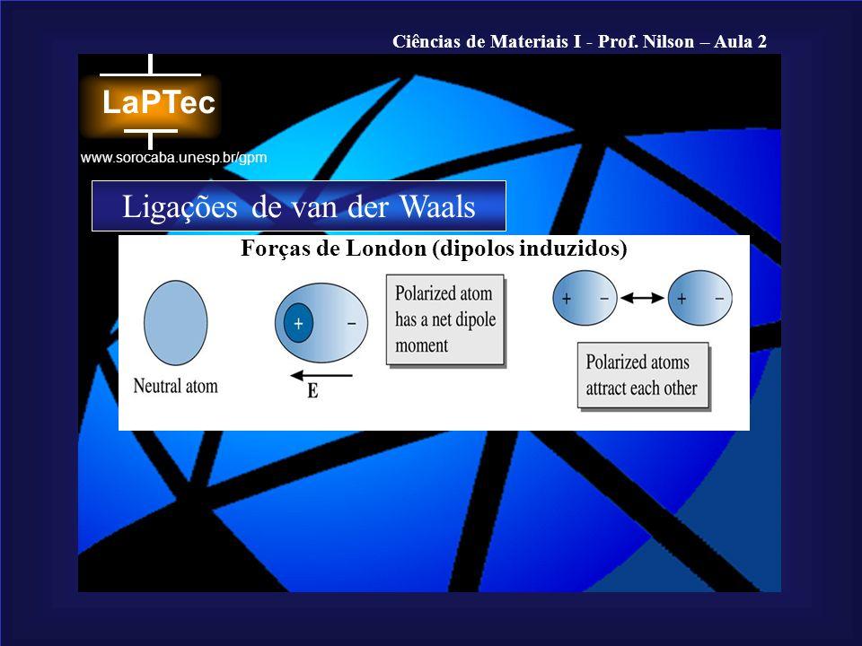 Ciências de Materiais I - Prof. Nilson – Aula 2 www.sorocaba.unesp.br/gpm Ligações de van der Waals Forças de London (dipolos induzidos)