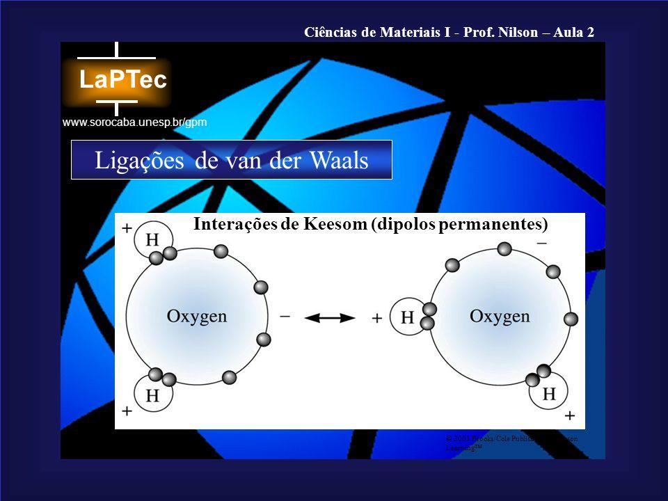 Ciências de Materiais I - Prof. Nilson – Aula 2 www.sorocaba.unesp.br/gpm © 2003 Brooks/Cole Publishing / Thomson Learning Ligações de van der Waals I