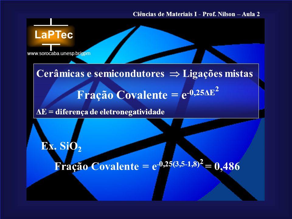 Ciências de Materiais I - Prof. Nilson – Aula 2 www.sorocaba.unesp.br/gpm Cerâmicas e semicondutores Ligações mistas Fração Covalente = e -0,25ΔE ΔE =