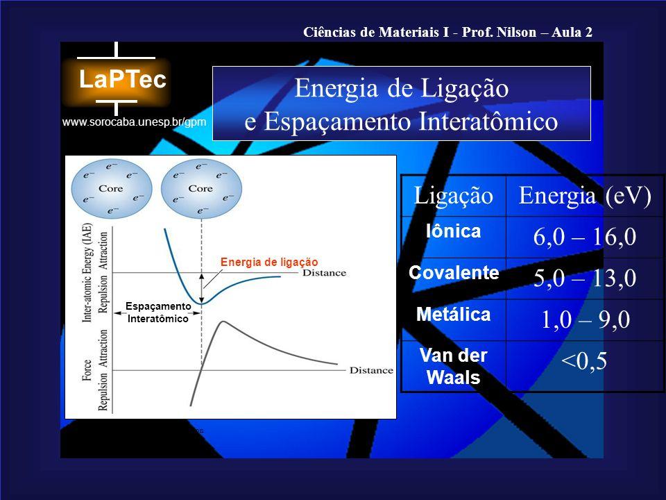 Ciências de Materiais I - Prof. Nilson – Aula 2 www.sorocaba.unesp.br/gpm Energia de Ligação e Espaçamento Interatômico © 2003 Brooks/Cole Publishing