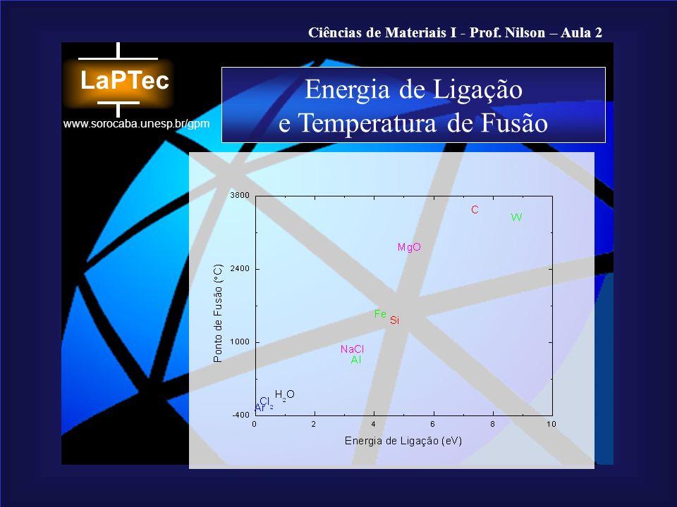 Ciências de Materiais I - Prof. Nilson – Aula 2 www.sorocaba.unesp.br/gpm Energia de Ligação e Temperatura de Fusão