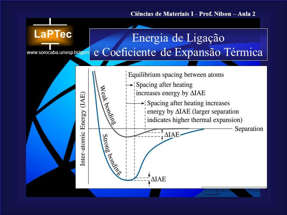 Ciências de Materiais I - Prof. Nilson – Aula 2 www.sorocaba.unesp.br/gpm Energia de Ligação e Coeficiente de Expansão Térmica © 2003 Brooks/Cole Publ