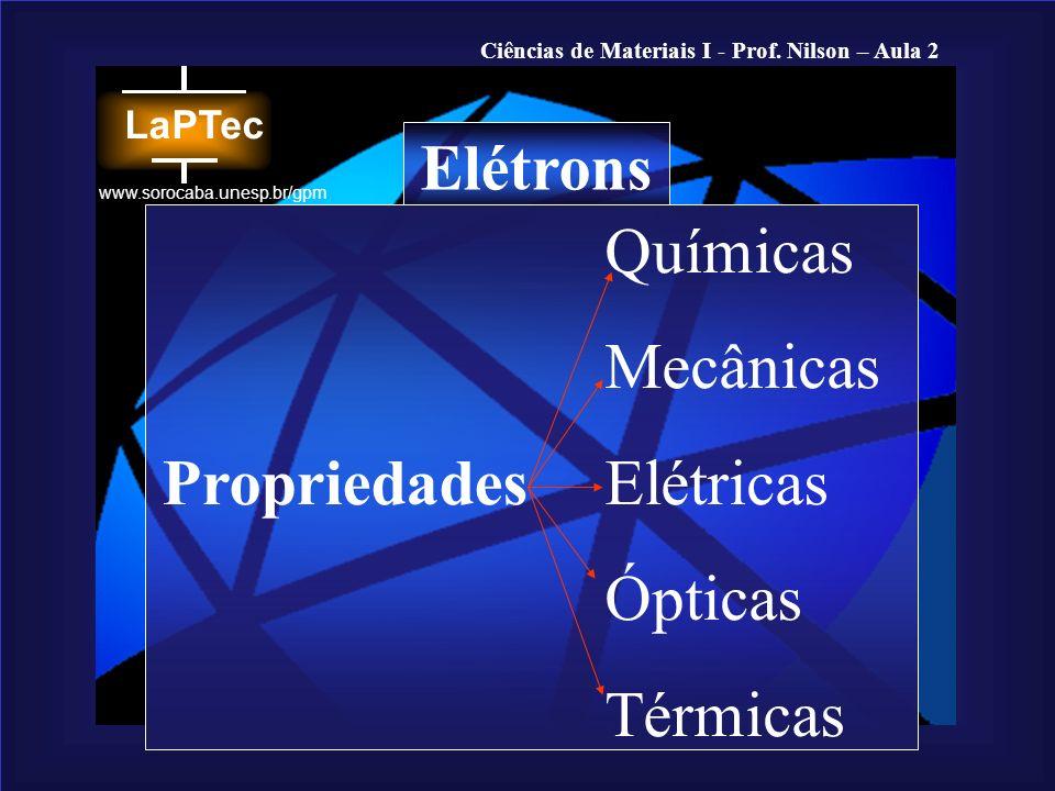 Ciências de Materiais I - Prof. Nilson – Aula 2 www.sorocaba.unesp.br/gpm Elétrons Químicas Mecânicas Elétricas Ópticas Térmicas Propriedades