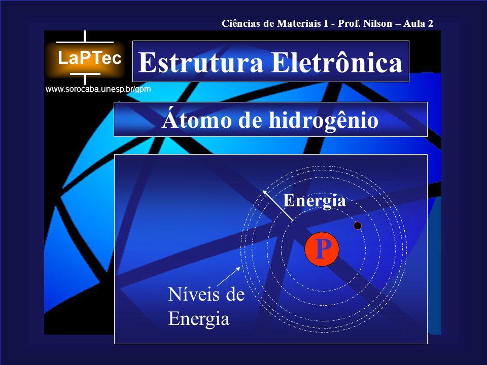 Ciências de Materiais I - Prof. Nilson – Aula 2 www.sorocaba.unesp.br/gpm Estrutura Eletrônica Átomo de hidrogênio Níveis de Energia P Energia
