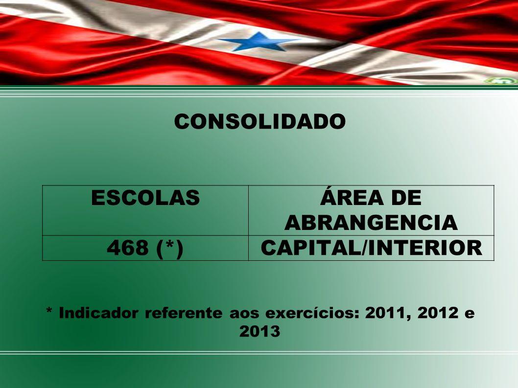 DEINF: 3201- 5164 9603-3010 Ana.hage@seduc.pa.gov.br OBRIGADA!