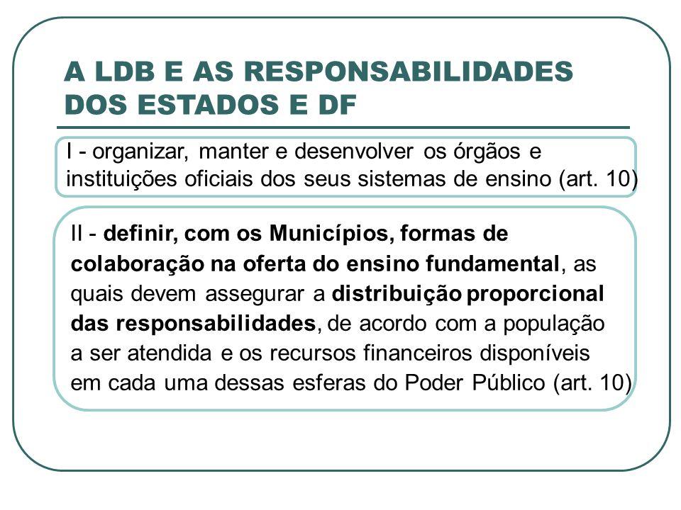 A LDB E AS RESPONSABILIDADES DOS ESTADOS E DF I - organizar, manter e desenvolver os órgãos e instituições oficiais dos seus sistemas de ensino (art.