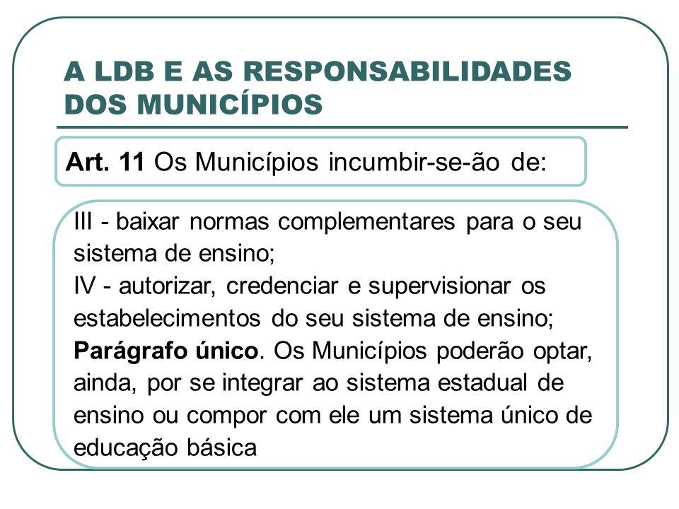 A LDB E AS RESPONSABILIDADES DOS MUNICÍPIOS Art. 11 Os Municípios incumbir-se-ão de: III - baixar normas complementares para o seu sistema de ensino;