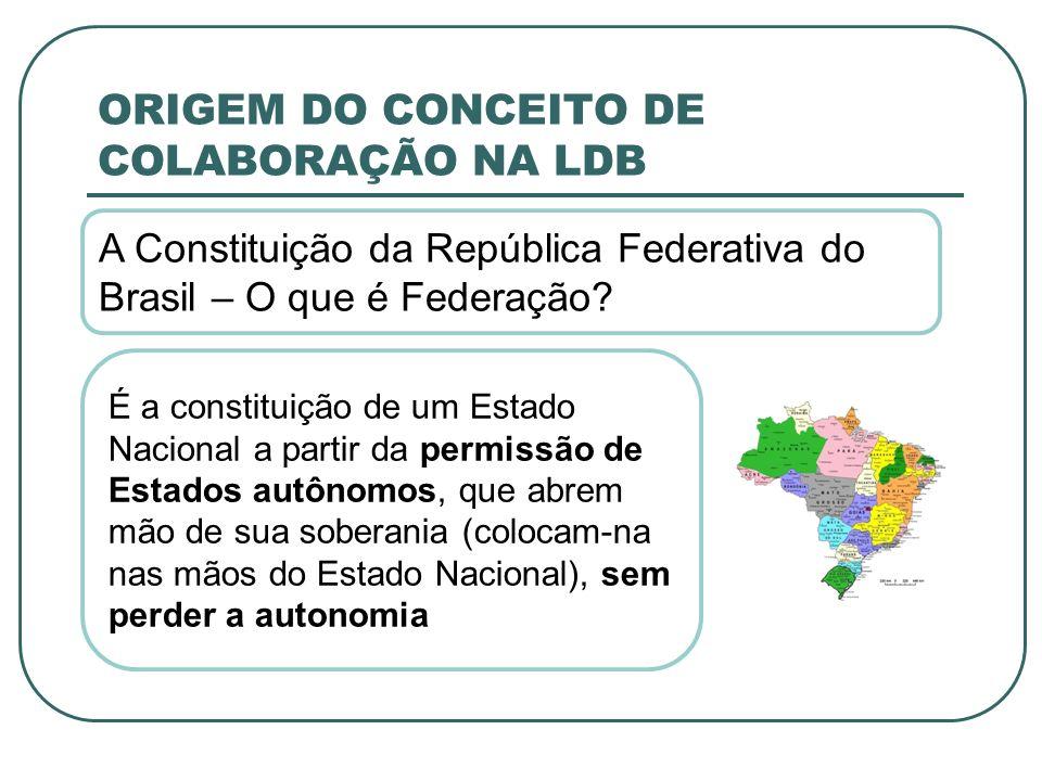 ORIGEM DO CONCEITO DE COLABORAÇÃO NA LDB A Constituição da República Federativa do Brasil – O que é Federação? É a constituição de um Estado Nacional