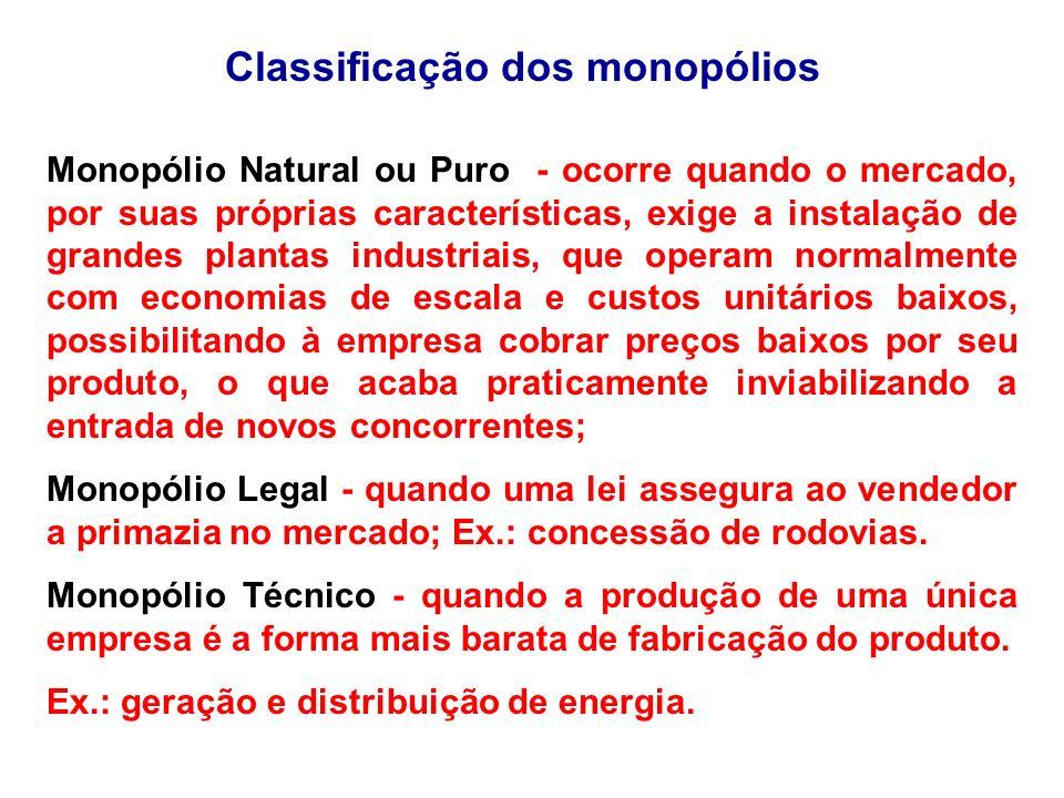Classificação dos monopólios Monopólio Natural ou Puro - ocorre quando o mercado, por suas próprias características, exige a instalação de grandes pla