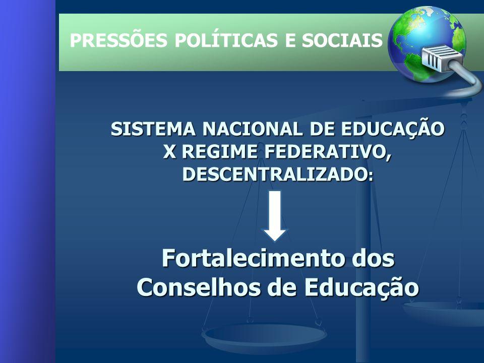 SISTEMA NACIONAL DE EDUCAÇÃO X REGIME FEDERATIVO, DESCENTRALIZADO : Fortalecimento dos Conselhos de Educação PRESSÕES POLÍTICAS E SOCIAIS
