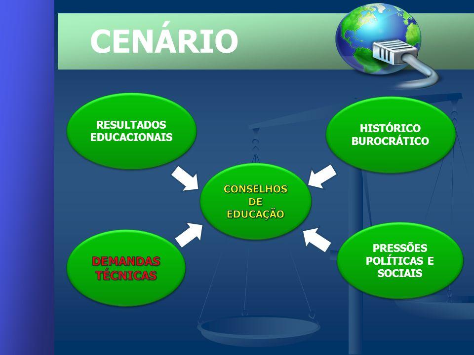 A análise do histórico dos Conselhos de Educação no Brasil, indica que tais órgãos sempre estiveram subordinados ao poder executivo, possuindo um caráter fortemente burocrático (TEIXEIRA, 2004).