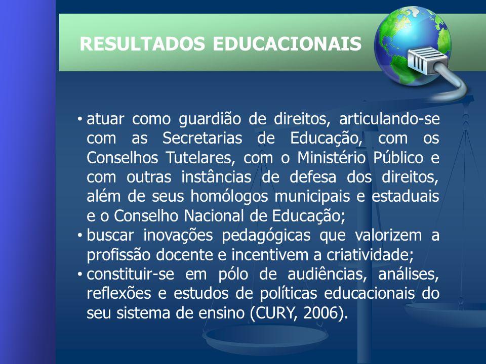 RESULTADOS EDUCACIONAIS atuar como guardião de direitos, articulando-se com as Secretarias de Educação, com os Conselhos Tutelares, com o Ministério Público e com outras instâncias de defesa dos direitos, além de seus homólogos municipais e estaduais e o Conselho Nacional de Educação; buscar inovações pedagógicas que valorizem a profissão docente e incentivem a criatividade; constituir-se em pólo de audiências, análises, reflexões e estudos de políticas educacionais do seu sistema de ensino (CURY, 2006).