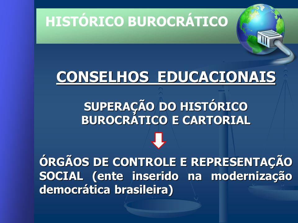 HISTÓRICO BUROCRÁTICO CONSELHOS EDUCACIONAIS SUPERAÇÃO DO HISTÓRICO BUROCRÁTICO E CARTORIAL ÓRGÃOS DE CONTROLE E REPRESENTAÇÃO SOCIAL (ente inserido na modernização democrática brasileira)