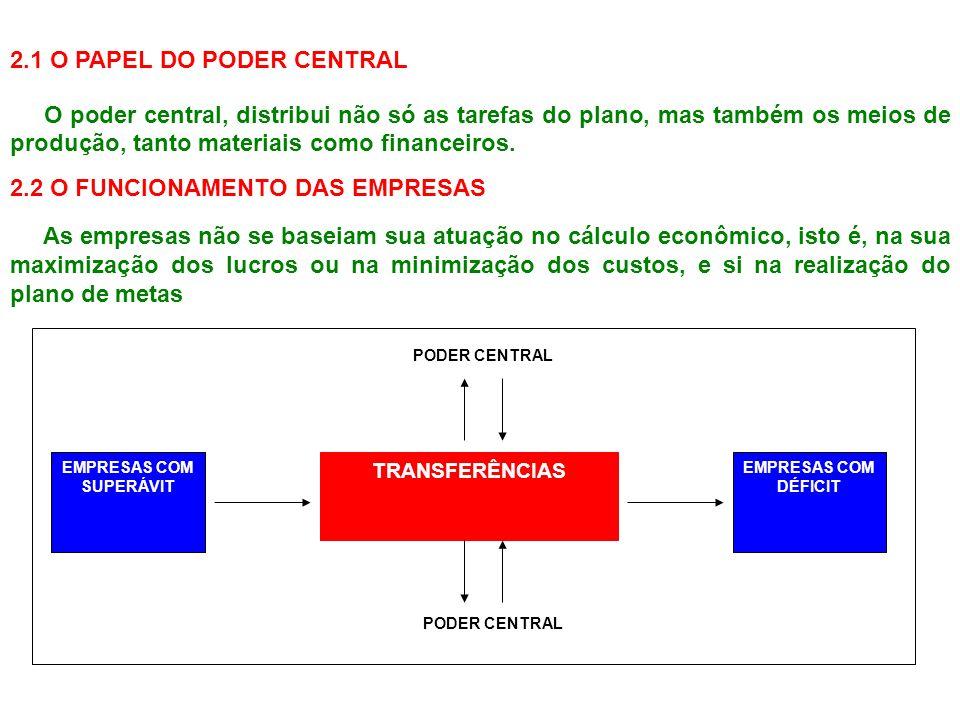 2.1 O PAPEL DO PODER CENTRAL O poder central, distribui não só as tarefas do plano, mas também os meios de produção, tanto materiais como financeiros.