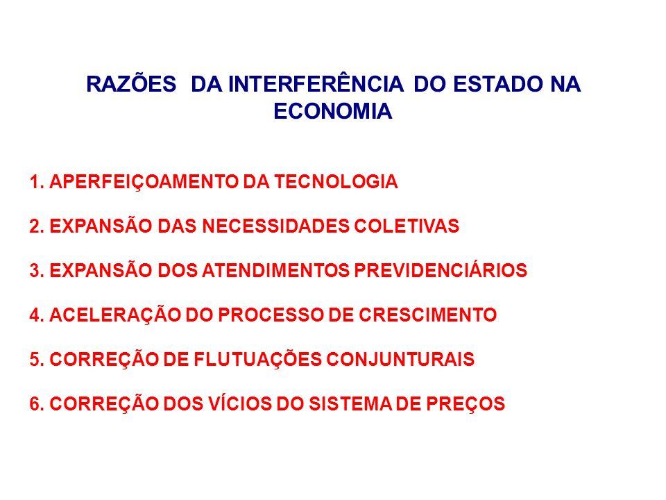 RAZÕES DA INTERFERÊNCIA DO ESTADO NA ECONOMIA 1. APERFEIÇOAMENTO DA TECNOLOGIA 2. EXPANSÃO DAS NECESSIDADES COLETIVAS 3. EXPANSÃO DOS ATENDIMENTOS PRE