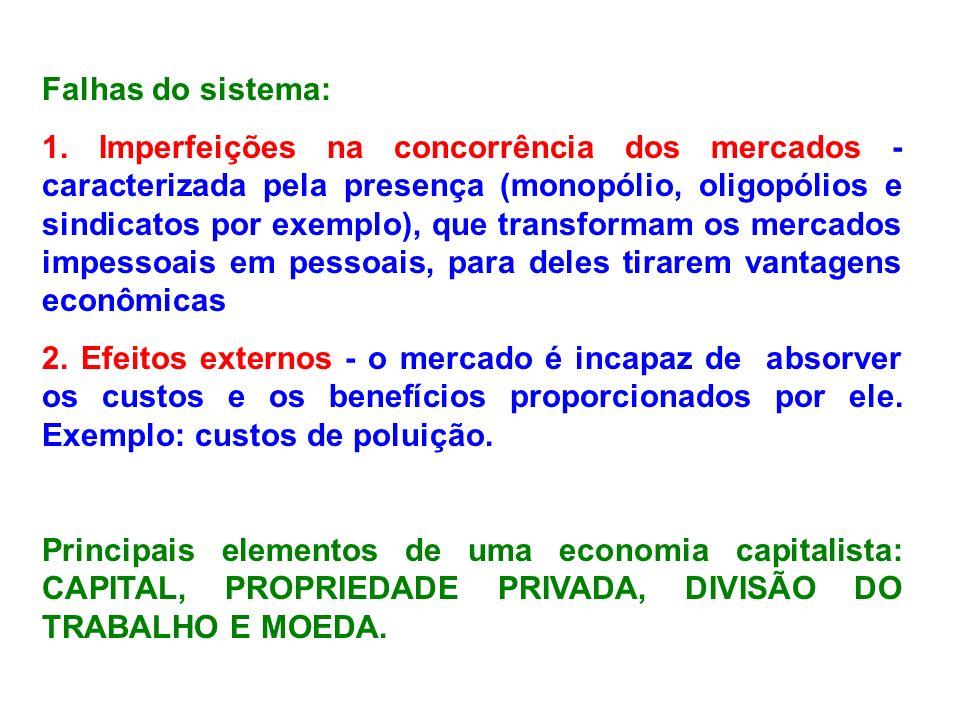 Falhas do sistema: 1. Imperfeições na concorrência dos mercados - caracterizada pela presença (monopólio, oligopólios e sindicatos por exemplo), que t